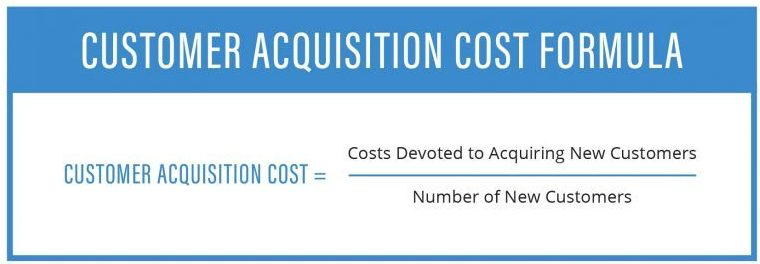 Customer Acquisition Cost Visual